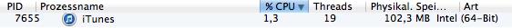CPU-Last von iTunes