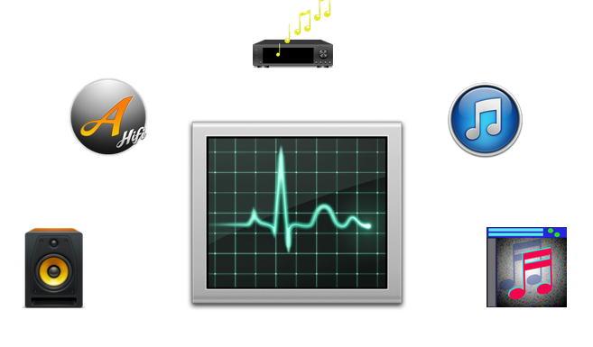Wie hoch ist die CPU-Last verschiedener Audio-Player?