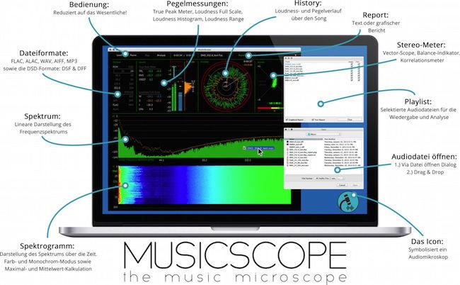 Kann viel und zeigt viel: Musicscope liefert vielfältige Informationen zu diversen Musik-Dateiformaten