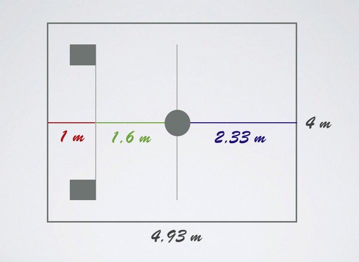 Formeln können helfen: Wenn Lautsprecher und Hörplatz in bestimmten Verhältnissen wie zum Beispiel 1 : 1,6 : 2,33 ausgewählt werden, kommt das dem Klangrerlebnis zu gute
