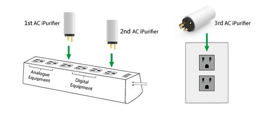 Immer an den Anfang: der ifi Audio AC Purifier sollte immer den jeweiligen Gerätegruppen – analog oder digital – vorgeschaltet sein